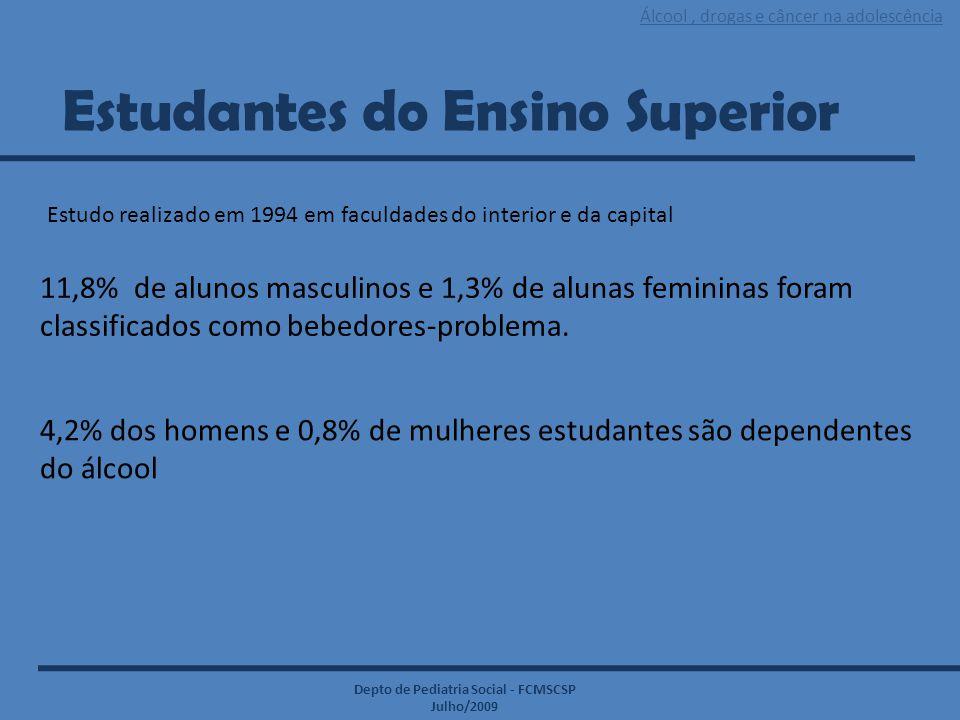 Estudantes do Ensino Superior