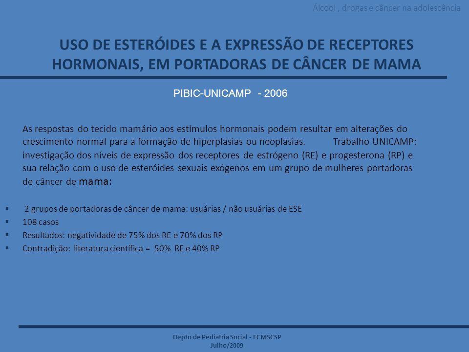 USO DE ESTERÓIDES E A EXPRESSÃO DE RECEPTORES HORMONAIS, EM PORTADORAS DE CÂNCER DE MAMA