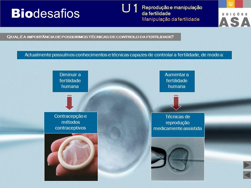 Biodesafios U1 Reprodução e manipulação da fertilidade