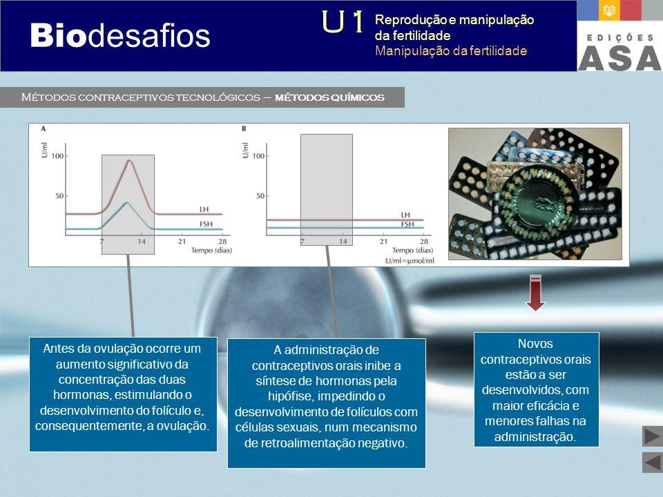 Métodos contraceptivos tecnológicos – métodos químicos