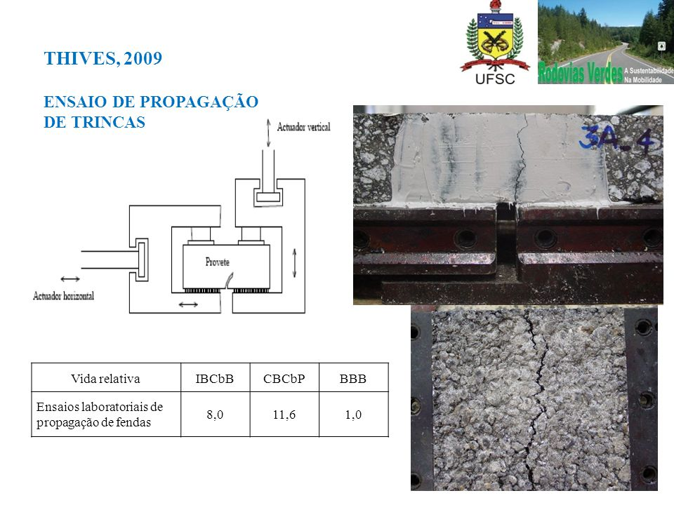 THIVES, 2009 ENSAIO DE PROPAGAÇÃO DE TRINCAS Vida relativa IBCbB CBCbP