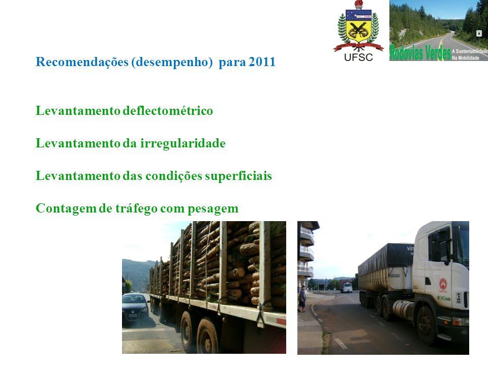 Recomendações (desempenho) para 2011