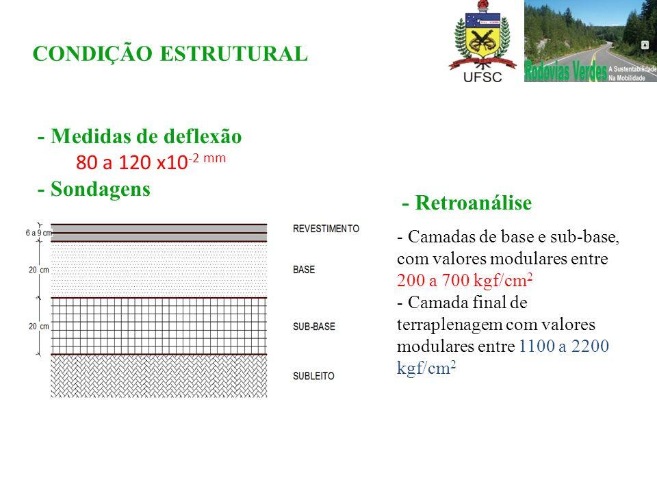 CONDIÇÃO ESTRUTURAL - Medidas de deflexão 80 a 120 x10-2 mm