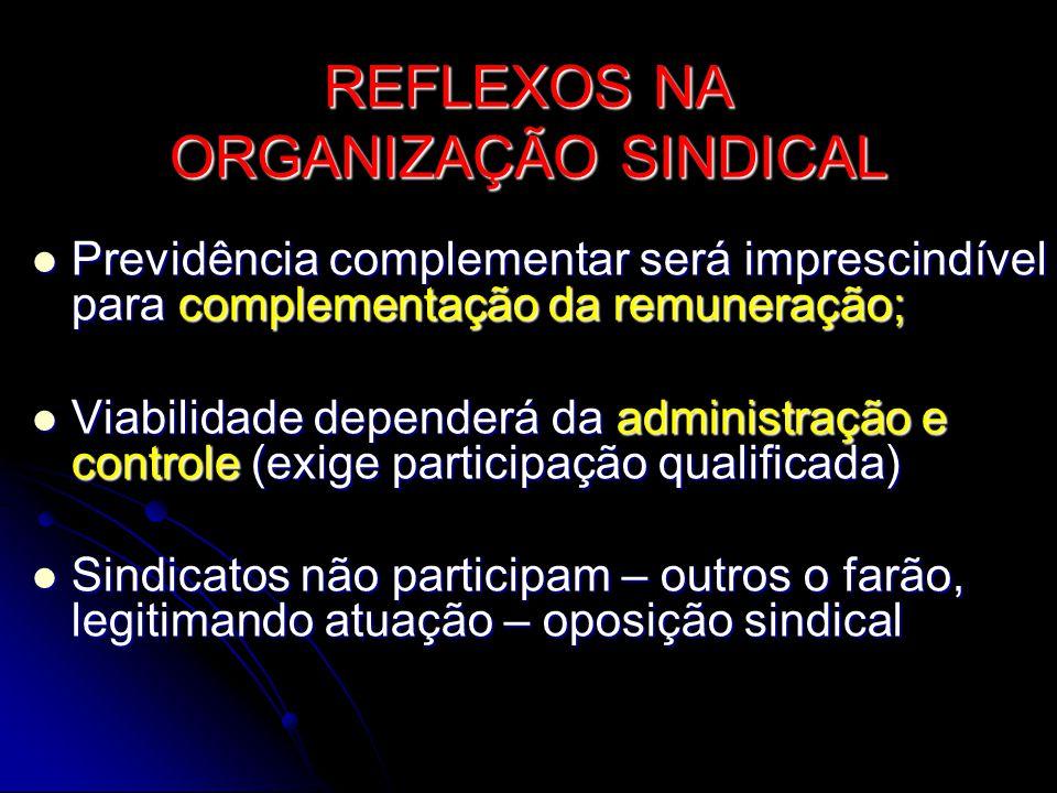 REFLEXOS NA ORGANIZAÇÃO SINDICAL