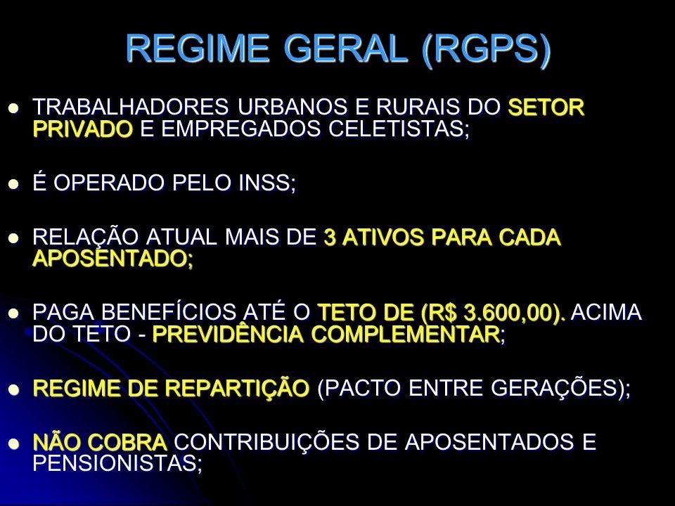 REGIME GERAL (RGPS) TRABALHADORES URBANOS E RURAIS DO SETOR PRIVADO E EMPREGADOS CELETISTAS; É OPERADO PELO INSS;
