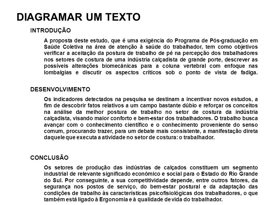 DIAGRAMAR UM TEXTO INTRODUÇÃO DESENVOLVIMENTO CONCLUSÃO
