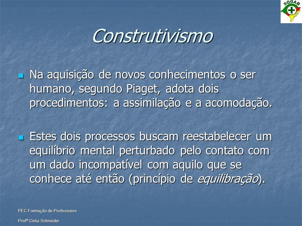 Construtivismo Na aquisição de novos conhecimentos o ser humano, segundo Piaget, adota dois procedimentos: a assimilação e a acomodação.