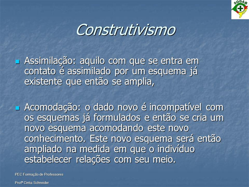 Construtivismo Assimilação: aquilo com que se entra em contato é assimilado por um esquema já existente que então se amplia,