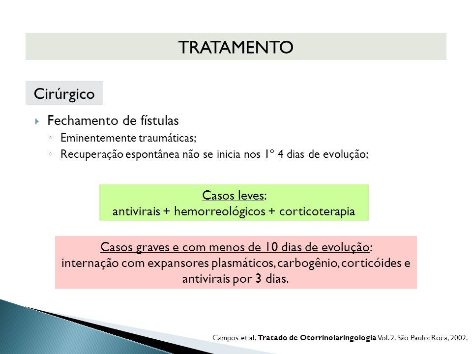 TRATAMENTO Cirúrgico Fechamento de fístulas Casos leves: