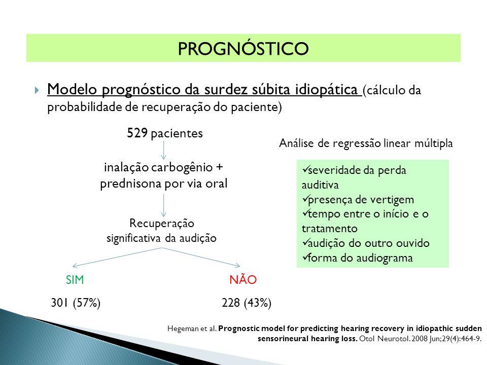 PROGNÓSTICO Modelo prognóstico da surdez súbita idiopática (cálculo da probabilidade de recuperação do paciente)