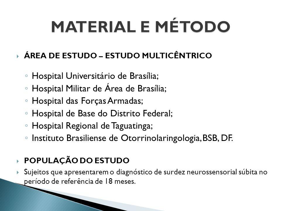 MATERIAL E MÉTODO Hospital Universitário de Brasília;