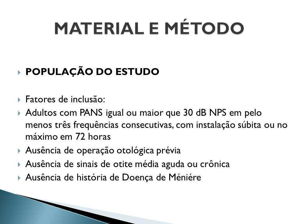 MATERIAL E MÉTODO POPULAÇÃO DO ESTUDO Fatores de inclusão: