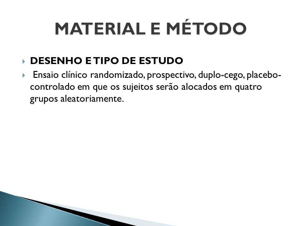 MATERIAL E MÉTODO DESENHO E TIPO DE ESTUDO