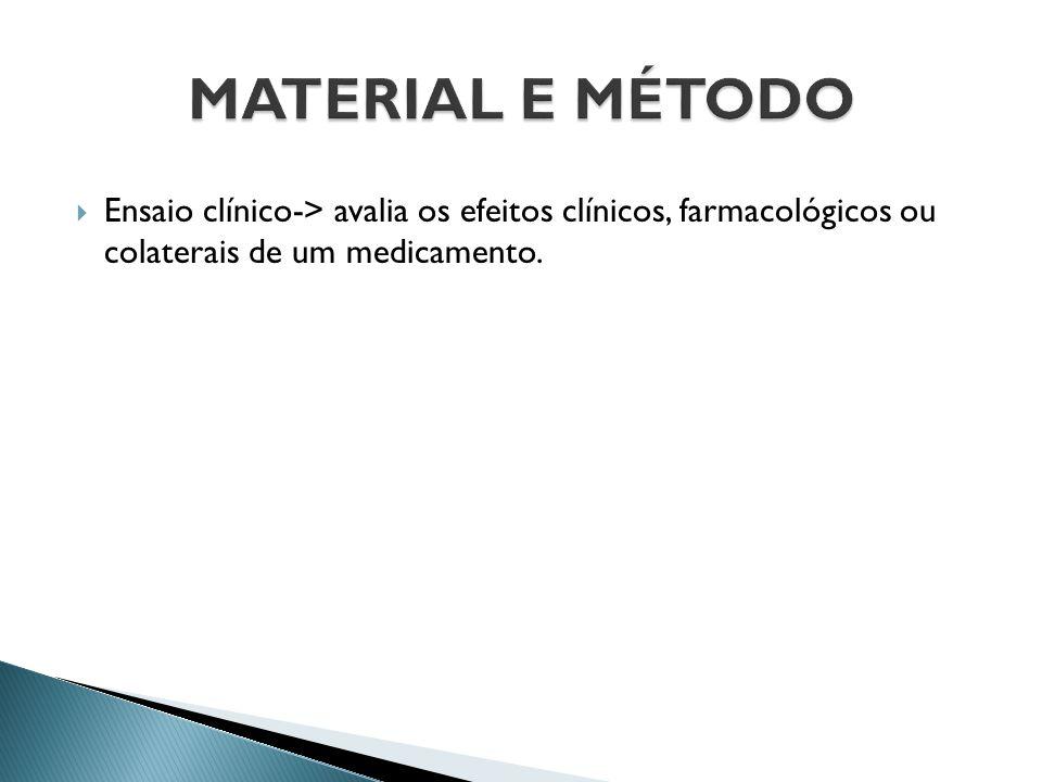 MATERIAL E MÉTODO Ensaio clínico-> avalia os efeitos clínicos, farmacológicos ou colaterais de um medicamento.