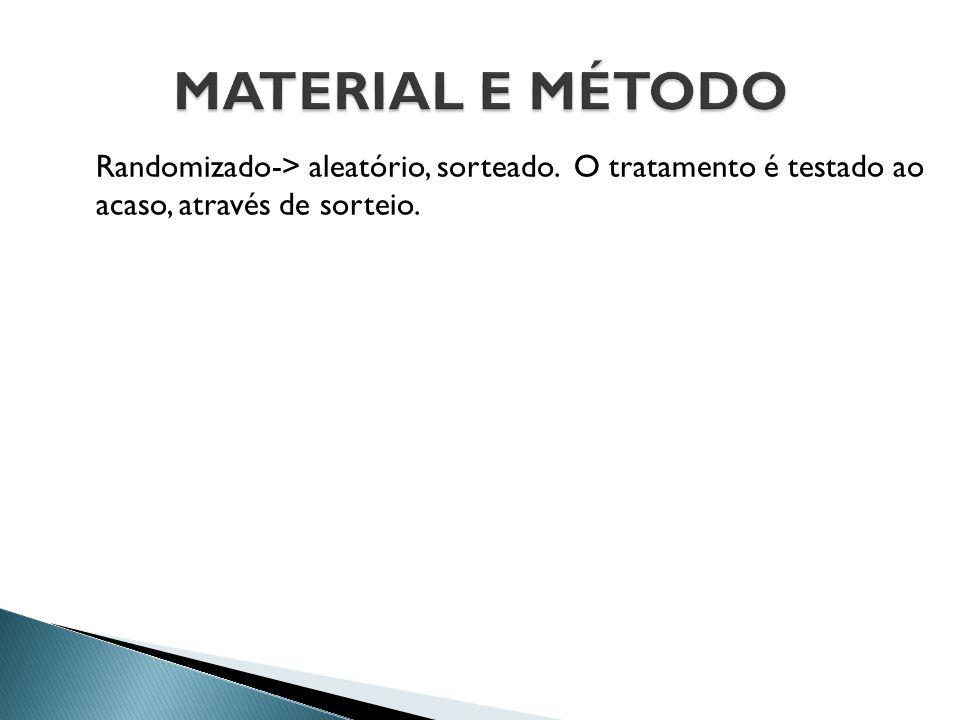 MATERIAL E MÉTODO Randomizado-> aleatório, sorteado. O tratamento é testado ao acaso, através de sorteio.