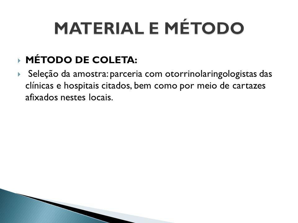 MATERIAL E MÉTODO MÉTODO DE COLETA: