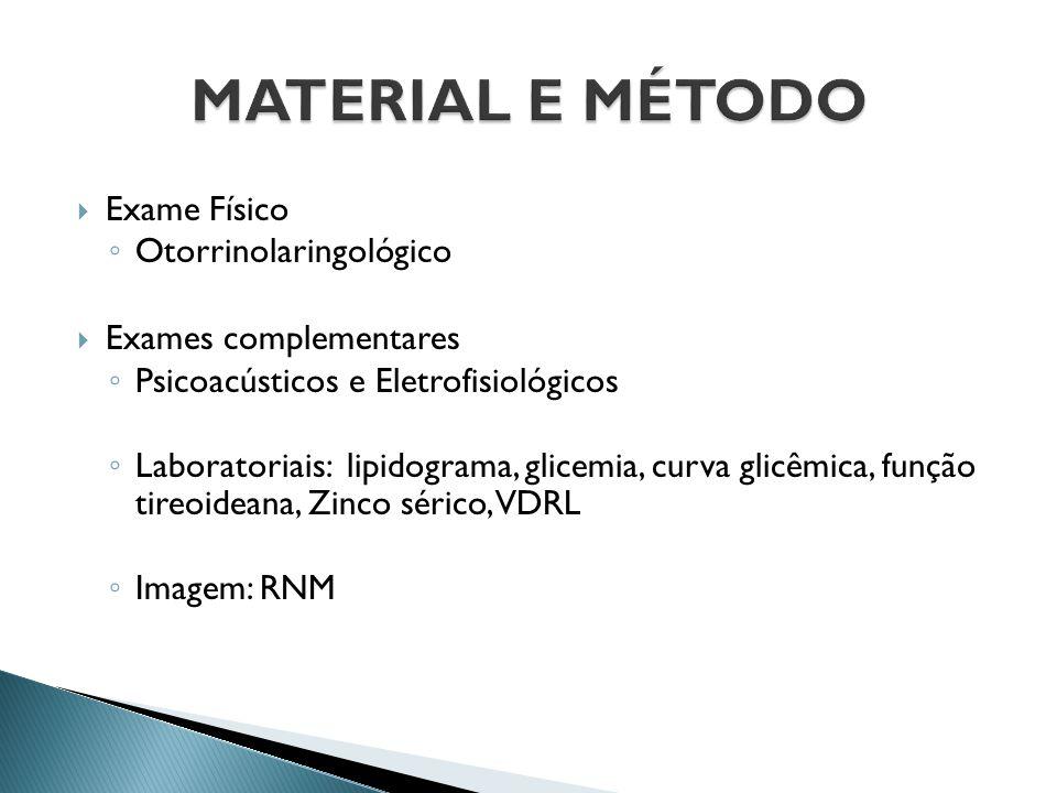 MATERIAL E MÉTODO Exame Físico Otorrinolaringológico