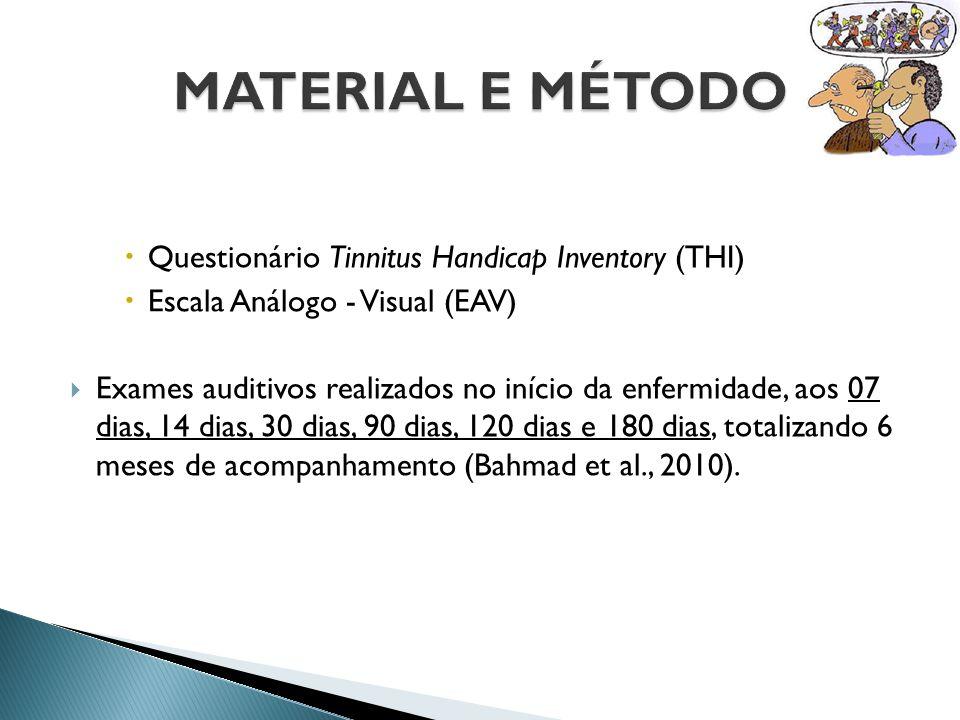 MATERIAL E MÉTODO Questionário Tinnitus Handicap Inventory (THI)