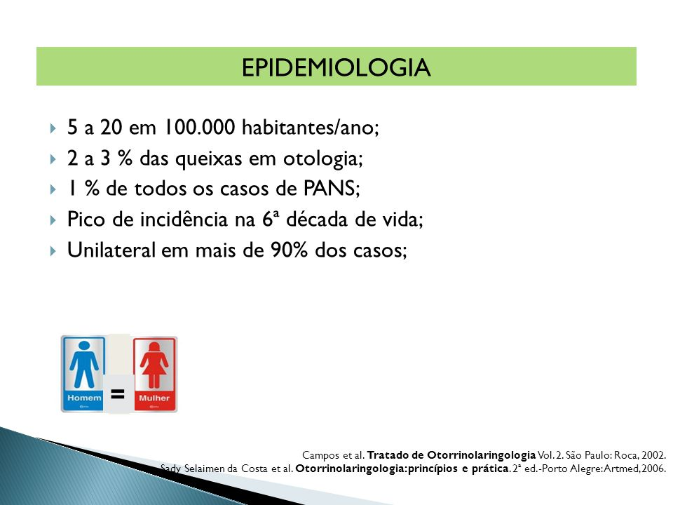 EPIDEMIOLOGIA = 5 a 20 em 100.000 habitantes/ano;