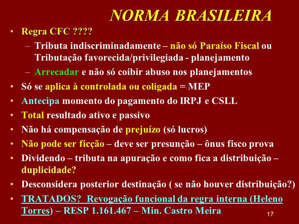 NORMA BRASILEIRA Regra CFC
