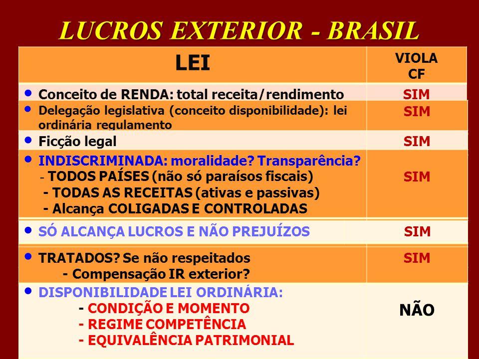 LUCROS EXTERIOR - BRASIL