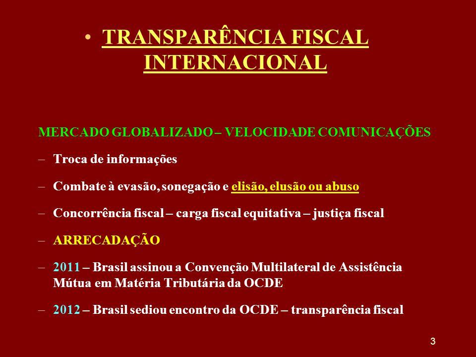 TRANSPARÊNCIA FISCAL INTERNACIONAL