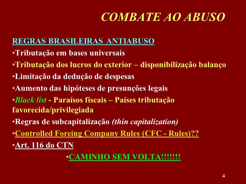 COMBATE AO ABUSO REGRAS BRASILEIRAS ANTIABUSO