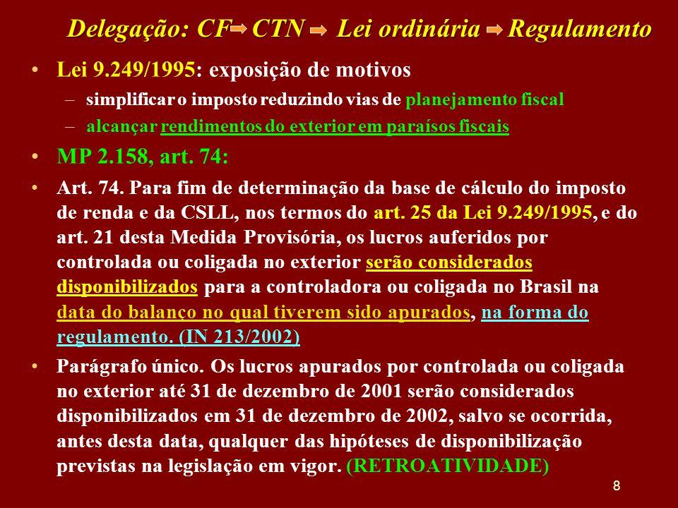 Delegação: CF CTN Lei ordinária Regulamento