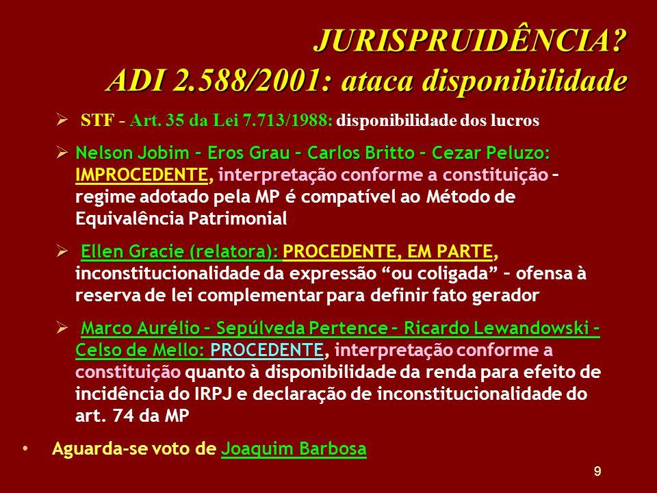 JURISPRUIDÊNCIA ADI 2.588/2001: ataca disponibilidade