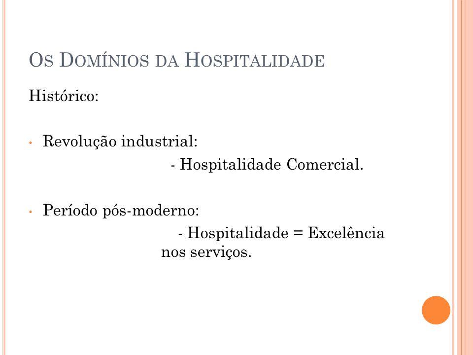 Os Domínios da Hospitalidade