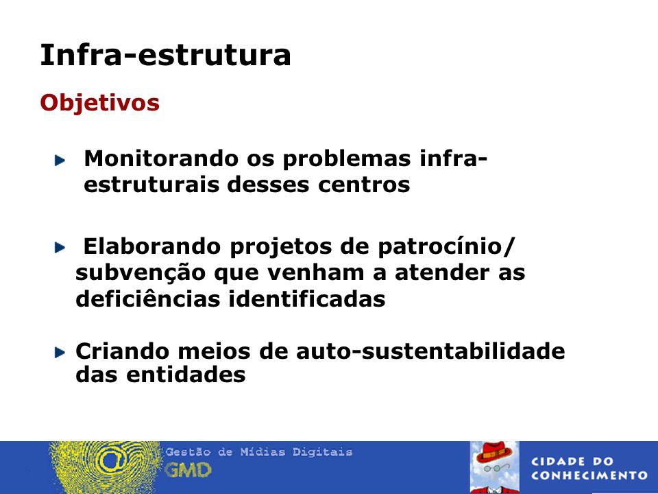 Objetivos Monitorando os problemas infra-estruturais desses centros