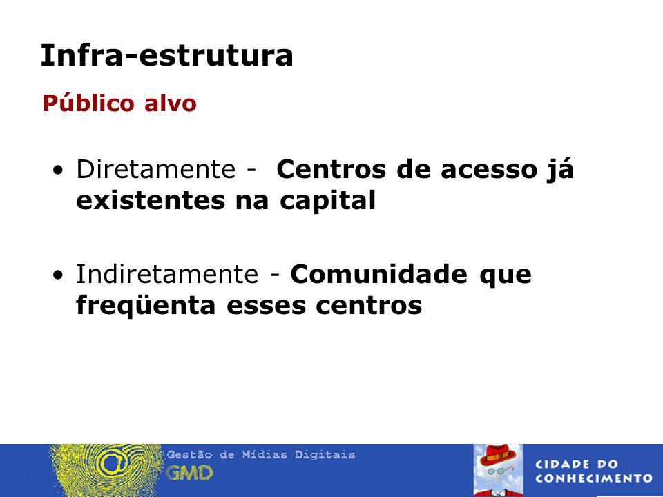 Diretamente - Centros de acesso já existentes na capital