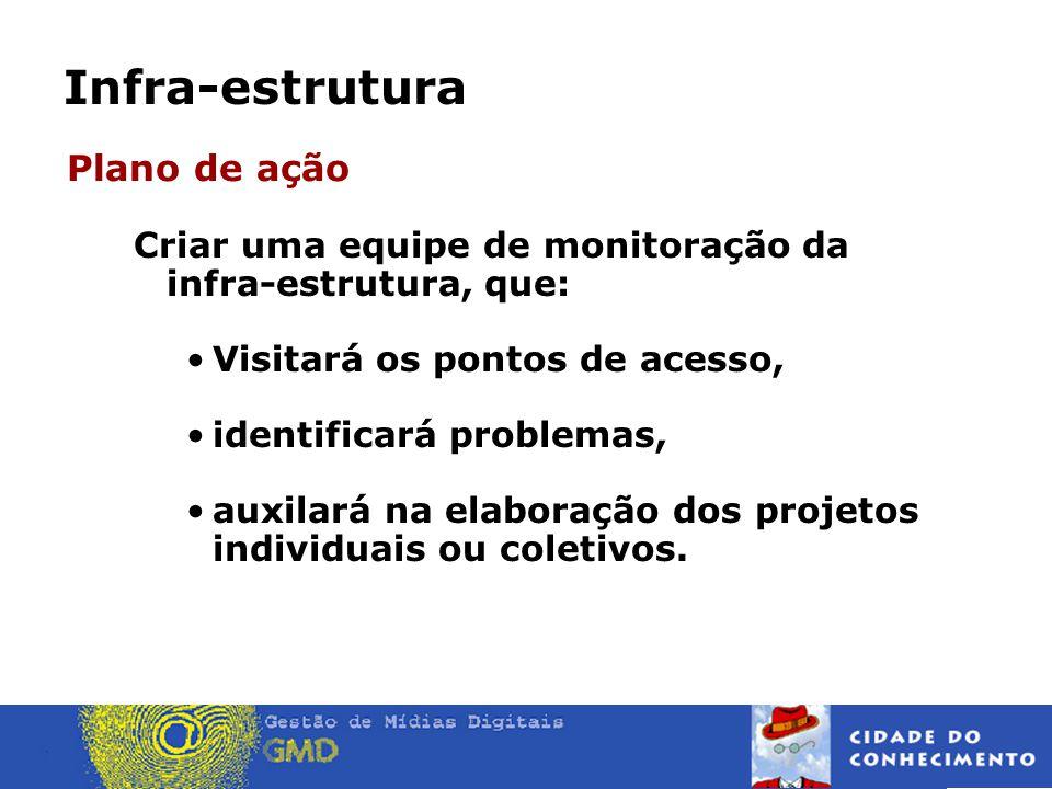 Plano de ação Criar uma equipe de monitoração da infra-estrutura, que: