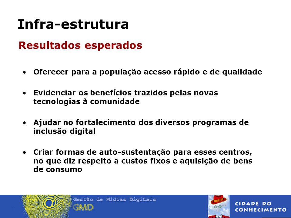 Resultados esperados Oferecer para a população acesso rápido e de qualidade. Evidenciar os benefícios trazidos pelas novas tecnologias à comunidade.