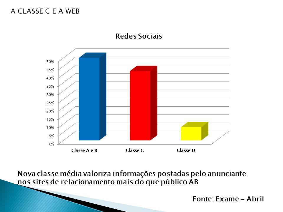 A CLASSE C E A WEB Nova classe média valoriza informações postadas pelo anunciante. nos sites de relacionamento mais do que público AB.
