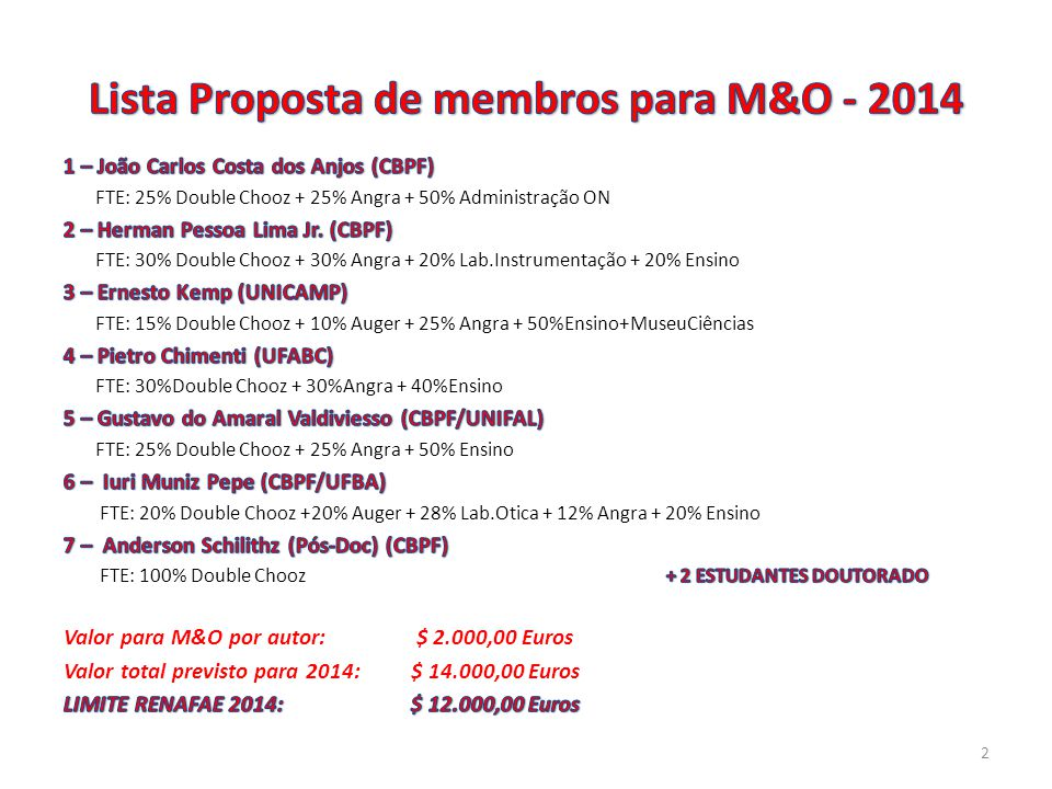 Lista Proposta de membros para M&O - 2014