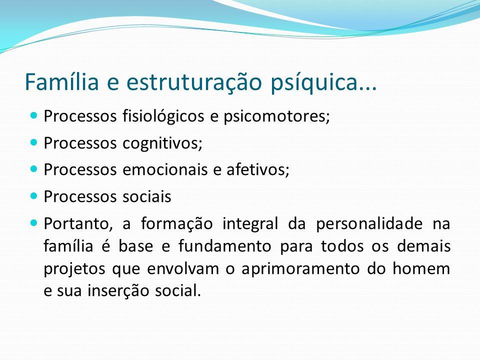 Família e estruturação psíquica...