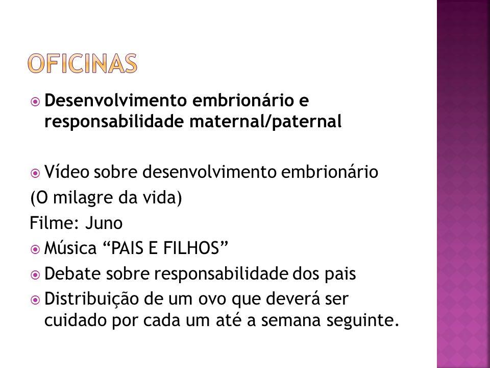 Oficinas Desenvolvimento embrionário e responsabilidade maternal/paternal. Vídeo sobre desenvolvimento embrionário.