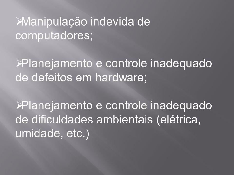 Manipulação indevida de computadores;