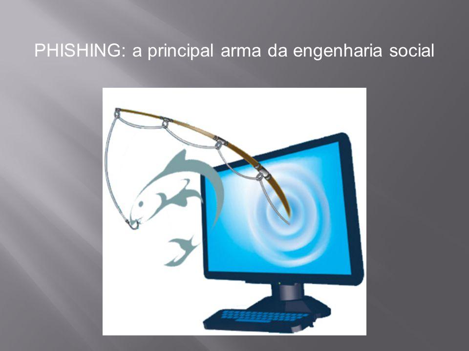 PHISHING: a principal arma da engenharia social
