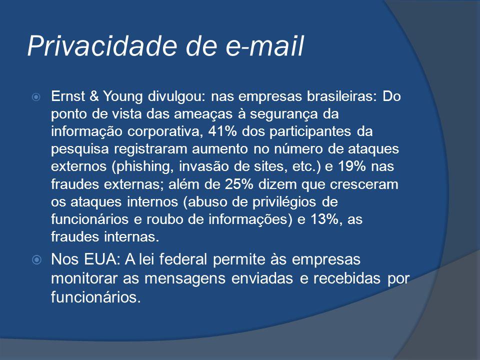 Privacidade de e-mail