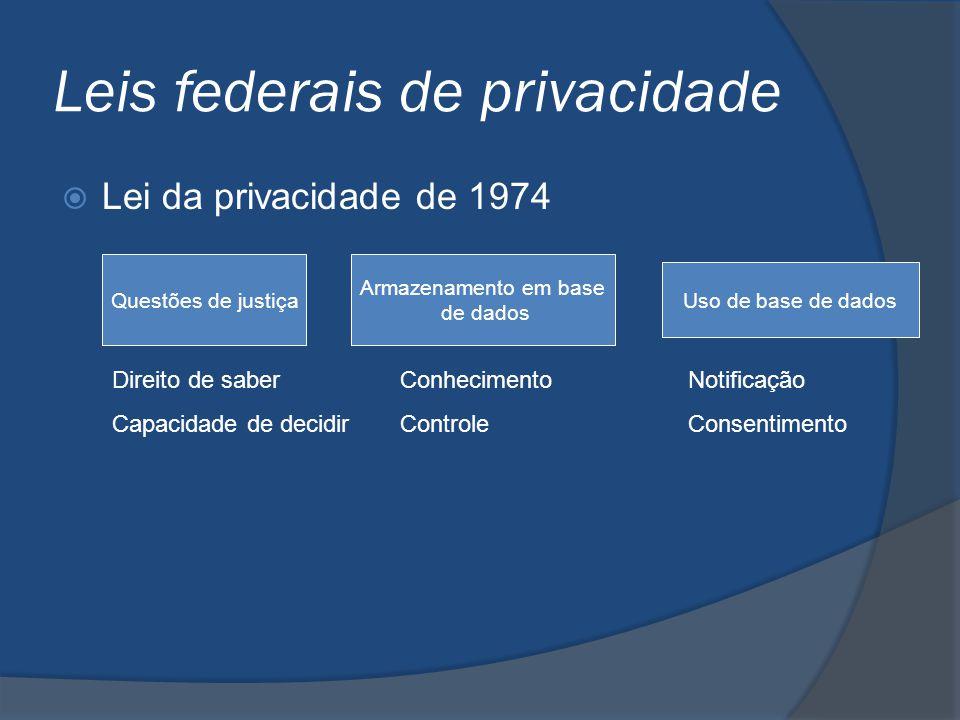 Leis federais de privacidade