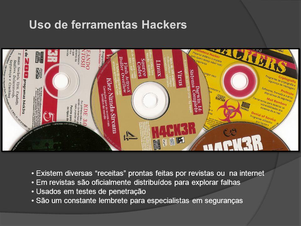 Uso de ferramentas Hackers