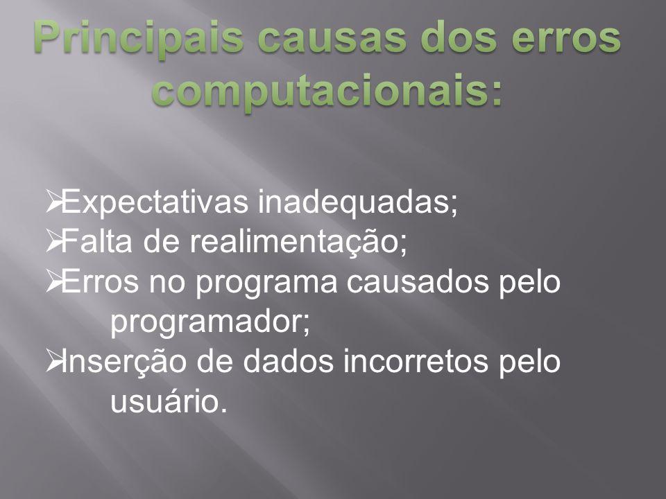 Principais causas dos erros