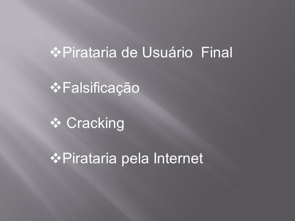 Pirataria de Usuário Final