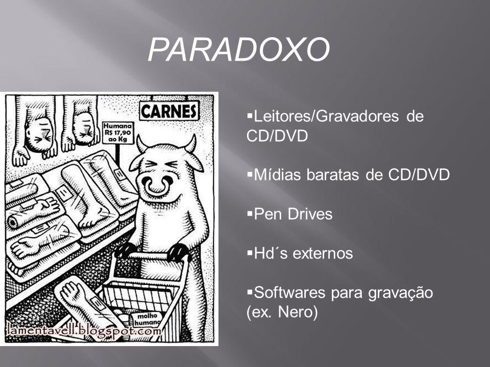 PARADOXO Leitores/Gravadores de CD/DVD Mídias baratas de CD/DVD