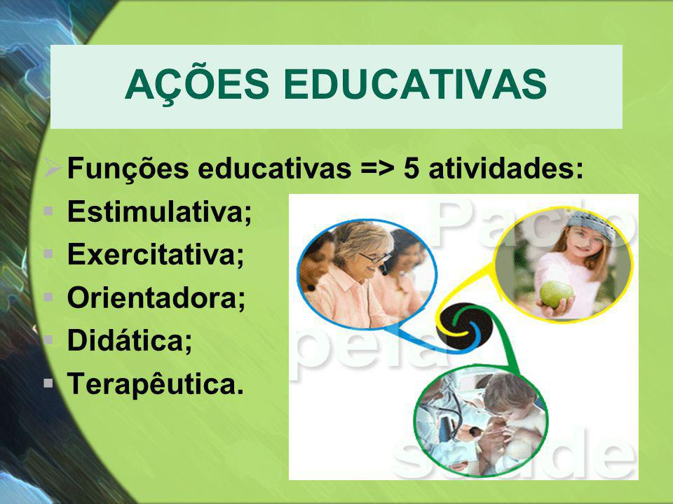 AÇÕES EDUCATIVAS Funções educativas => 5 atividades: Estimulativa;