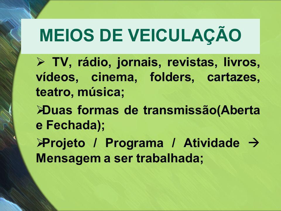 MEIOS DE VEICULAÇÃO TV, rádio, jornais, revistas, livros, vídeos, cinema, folders, cartazes, teatro, música;