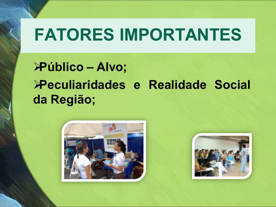 FATORES IMPORTANTES Público – Alvo;