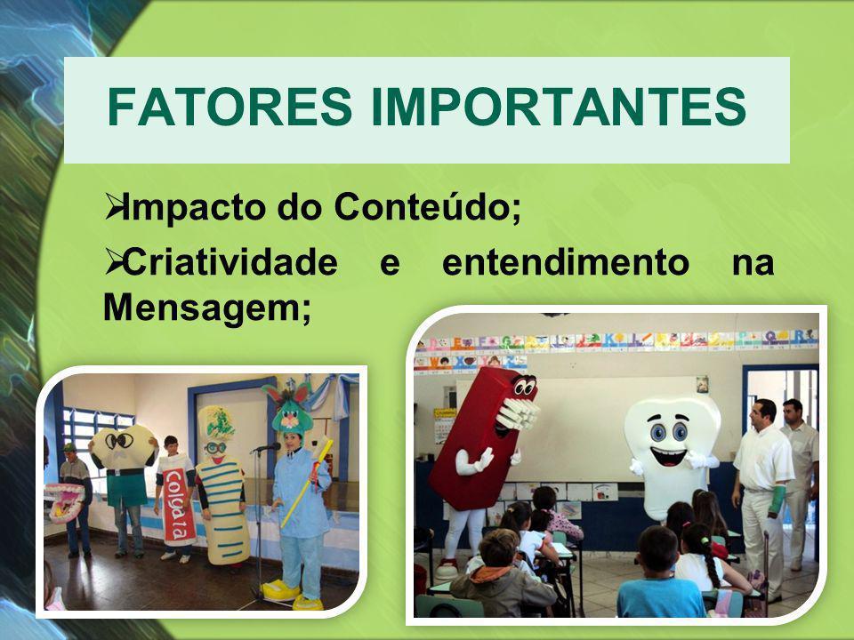 FATORES IMPORTANTES Impacto do Conteúdo;